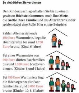 Kinderzuschlag-der-Familienkasse